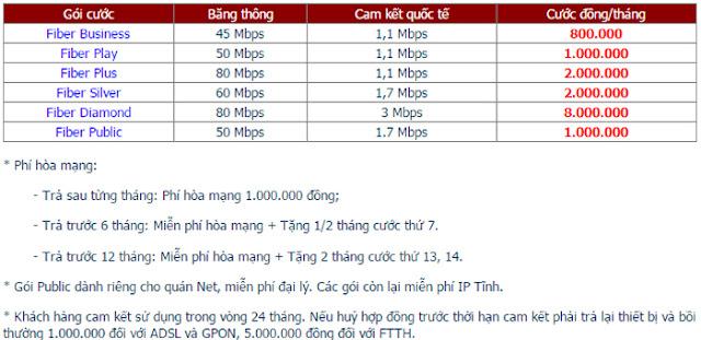 Lắp Mạng Internet FPT Phường Trương Quang Trọng 3