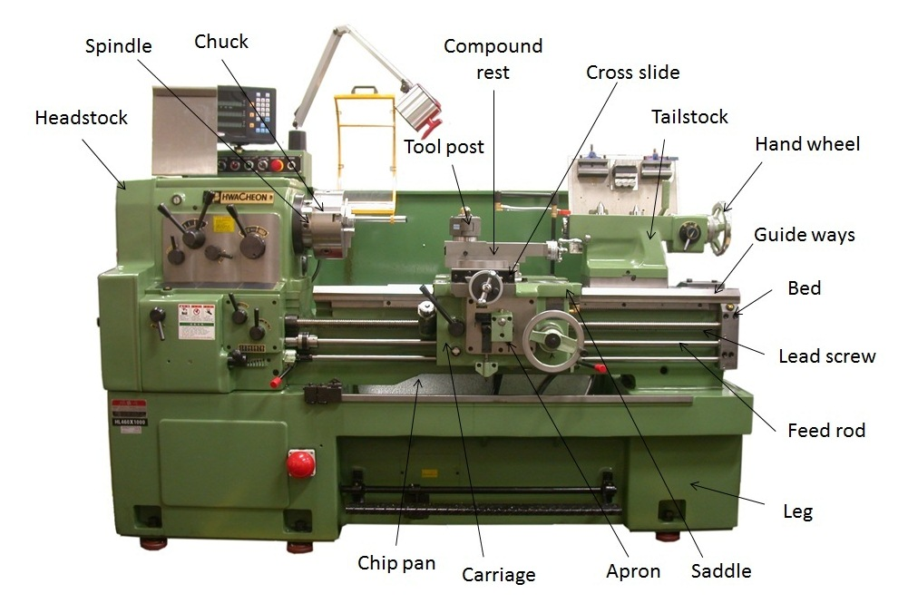 What Is Lathe Machine  Main Parts  Operations And Working