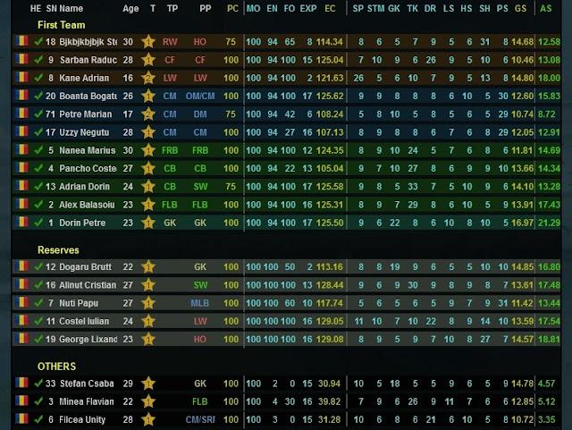 شرح بالصور كل معلومات فريقك في لعبة جول تايكون My Team in GoalTycoon