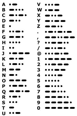 Morse Code ( S.O.S ) - Hackster.io | 452x300