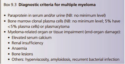 Multiple Myeloma and Related Conditions | Tuyenlab