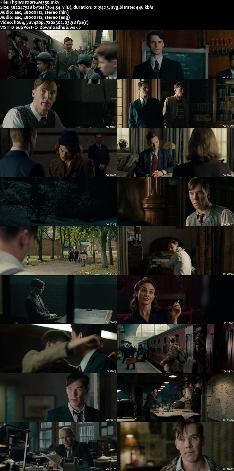 The Imitation Game 2014 Hindi Dual Audio 480p BluRay Free Download