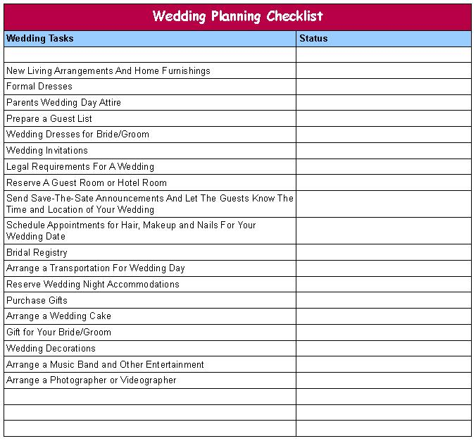 Wedding Checklist: All Abouts Wedding: Wedding Checklist