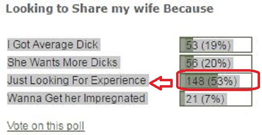 wife-sharing-poll3