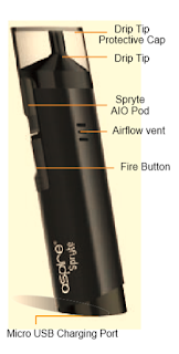 How to Use Aspire Spryte Starter Kit - User Manual