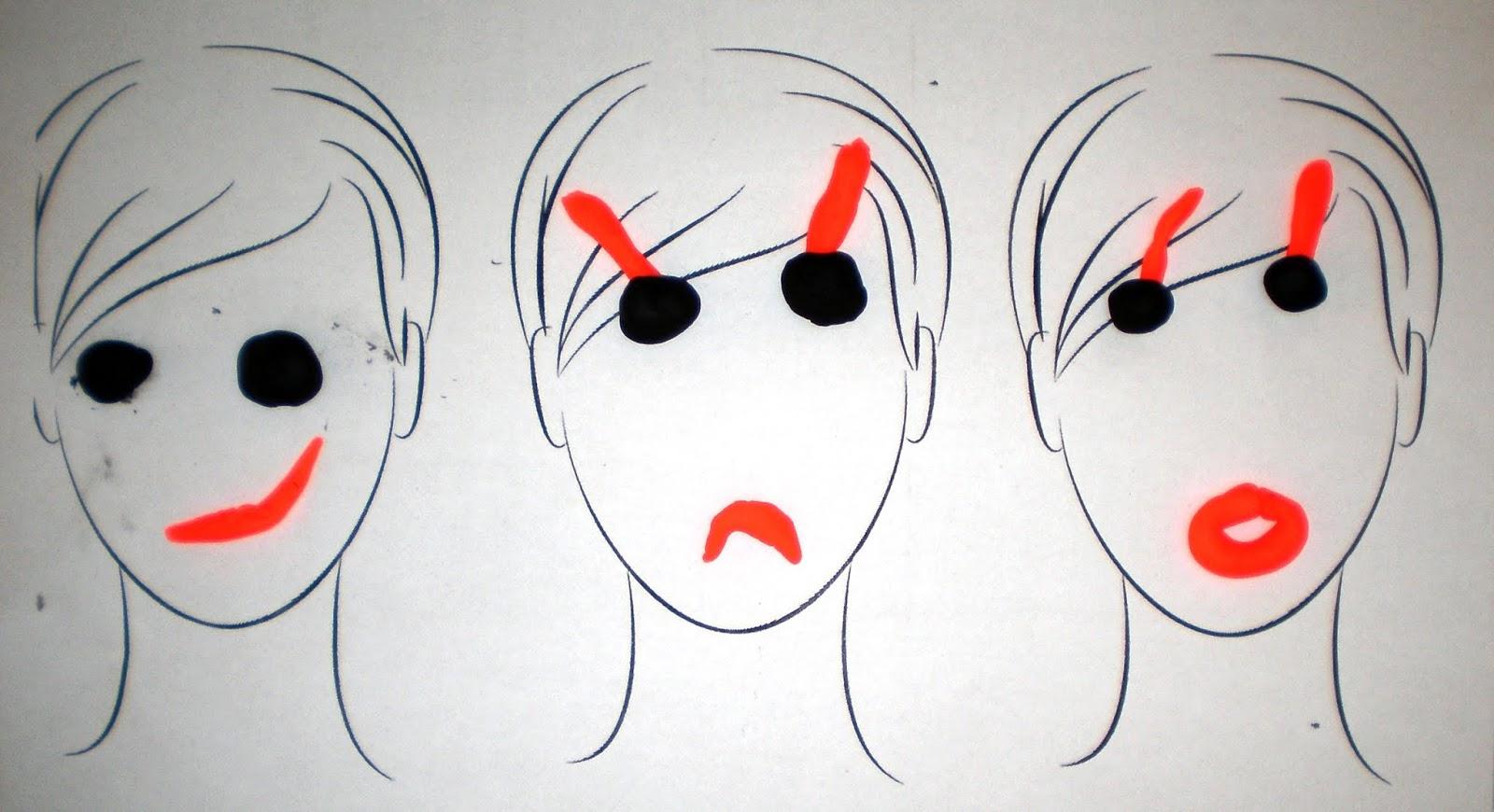 Exprimarea emoțiilor: tristețe, bucurie, furie