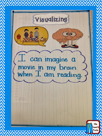 Ms. Smarty Pants : Visualization or Mental Images