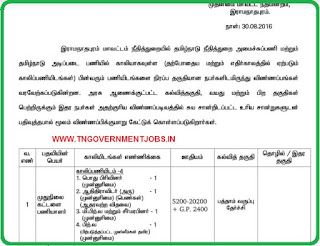 Applications are invited for various postings in Principal District Court Ramnad