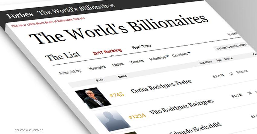 Los peruanos más ricos, según la revista Forbes