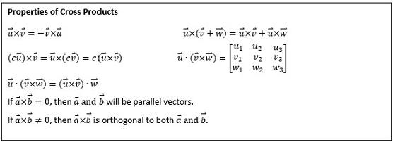 Advanced Math Solutions – Vector Calculator     - Symbolab Blog