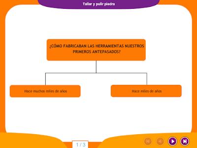 http://ceiploreto.es/sugerencias/juegos_educativos_6/12/3_Tallar_pulir_piedra/index.html