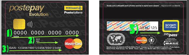 Carta Prepagata PostePay Evolution con IBAN di Poste Italiane, conviene farla?