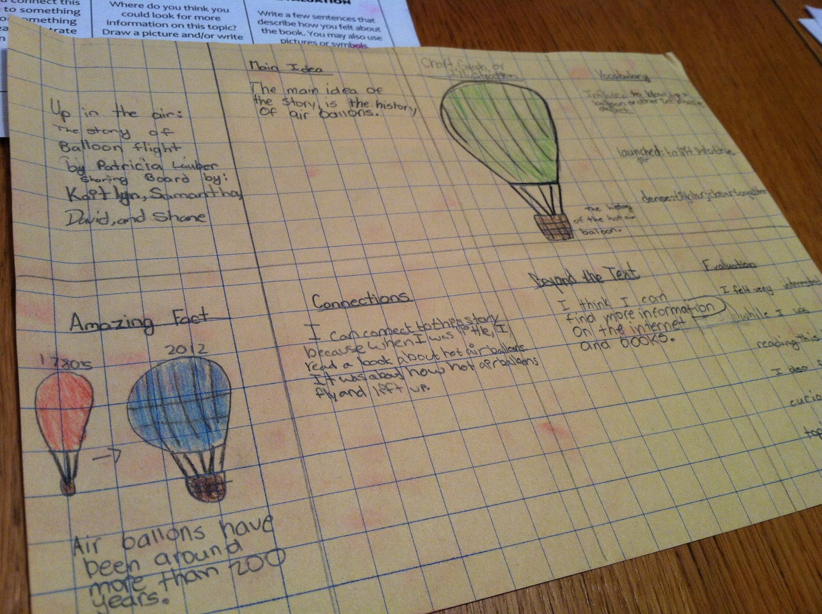 Responding To Reading With Graphic Organizers