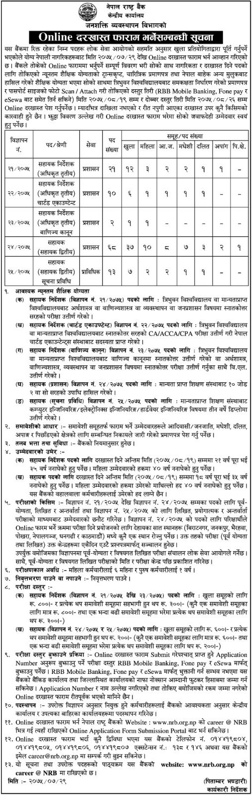Nepal Rastra Bank Vacancy Announcement for Various Posts
