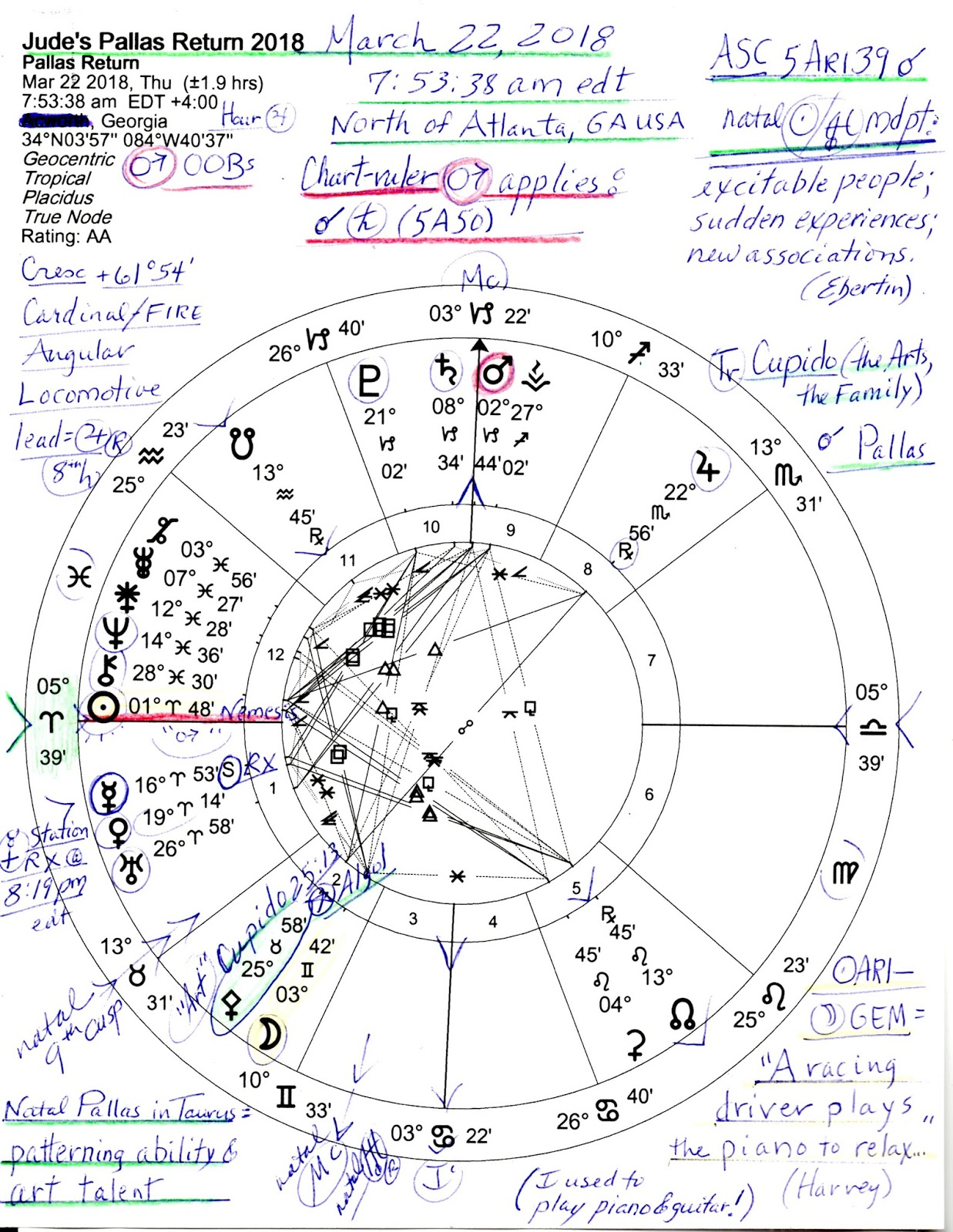 Jude cowell astrology as one of the four feminine asteroids in astrology pallas the daughter aka pallas athene i was born in athens ga may be used to signify wisdom geenschuldenfo Image collections