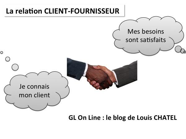 La relation Client Fournisseur