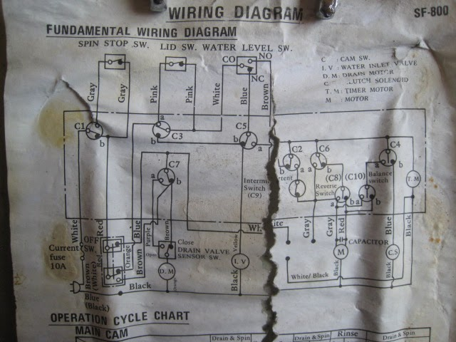 Hitachi C10 Wiring Diagram - Schematic Diagrams