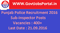 Punjab Police Recruitment for Sub-Inspector Posts 2016
