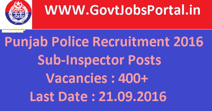 PP  Th P Govt Job Online Form Telangana on