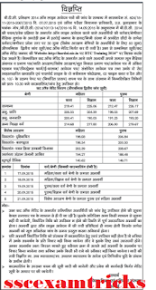 UP BTC 2014 Hardoi Cut off
