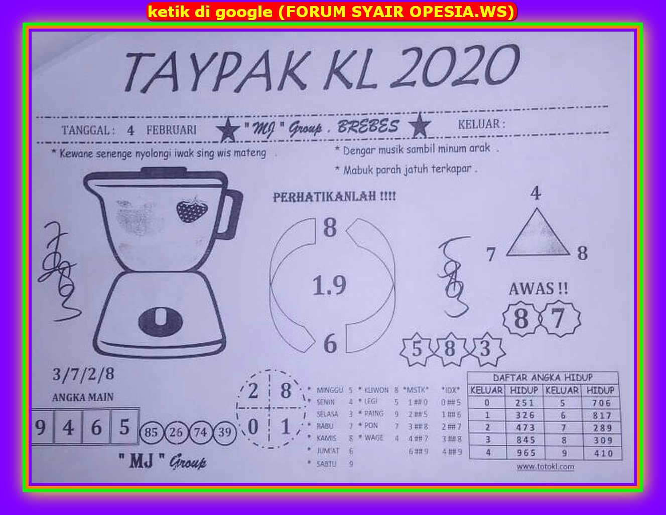 Kode syair Hongkong Selasa 4 Februari 2020 23