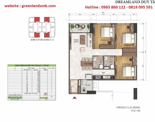 Mẫu căn hộ diện tích 90,8 m2 dự án Dreamland Bonanza số 23 Duy Tân
