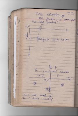 Plot function's algorithm by kvc