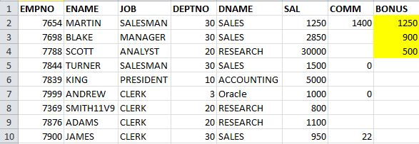 Oracle SQL INNER with LEFT OUTER join example