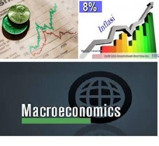 Tujuan-Tujuan Kebijakan Makro Ekonomi