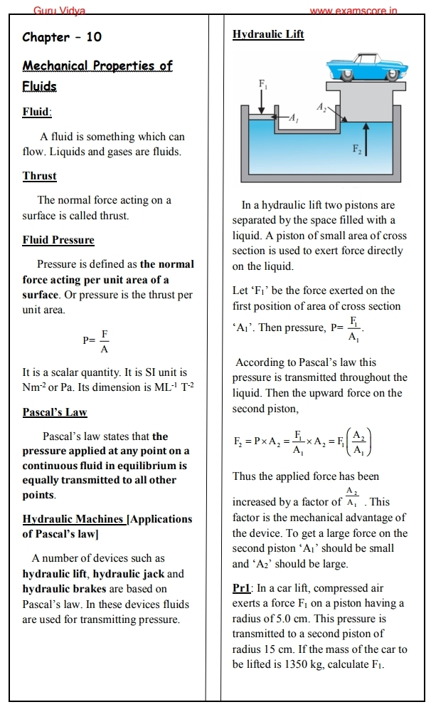 Class 10 Physics Notes Pdf