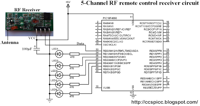 RF Remote control receiver circuit using PIC18F4550 microcontroller CCS C
