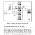 Ứng dụng phân tích dầu bôi trơn và hạt mài mòn trong chẩn đoán kỹ thuật máy