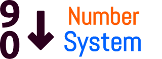 Elitmus Number System Questions-1 | Elitmus Papers
