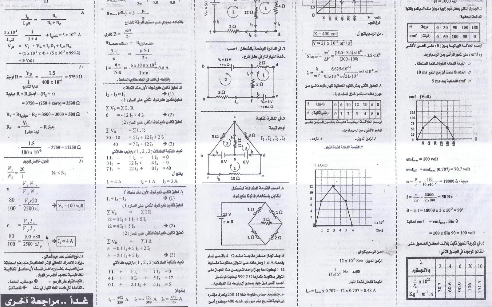 بنك توقعات الفيزياء للثانوية العامة.. ملحق الجمهورية الجزء الثاني 10