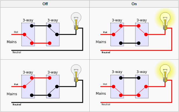 Bway Bswitch Bwiring B On Boff on 3 Phase Wiring Diagram For Dummies