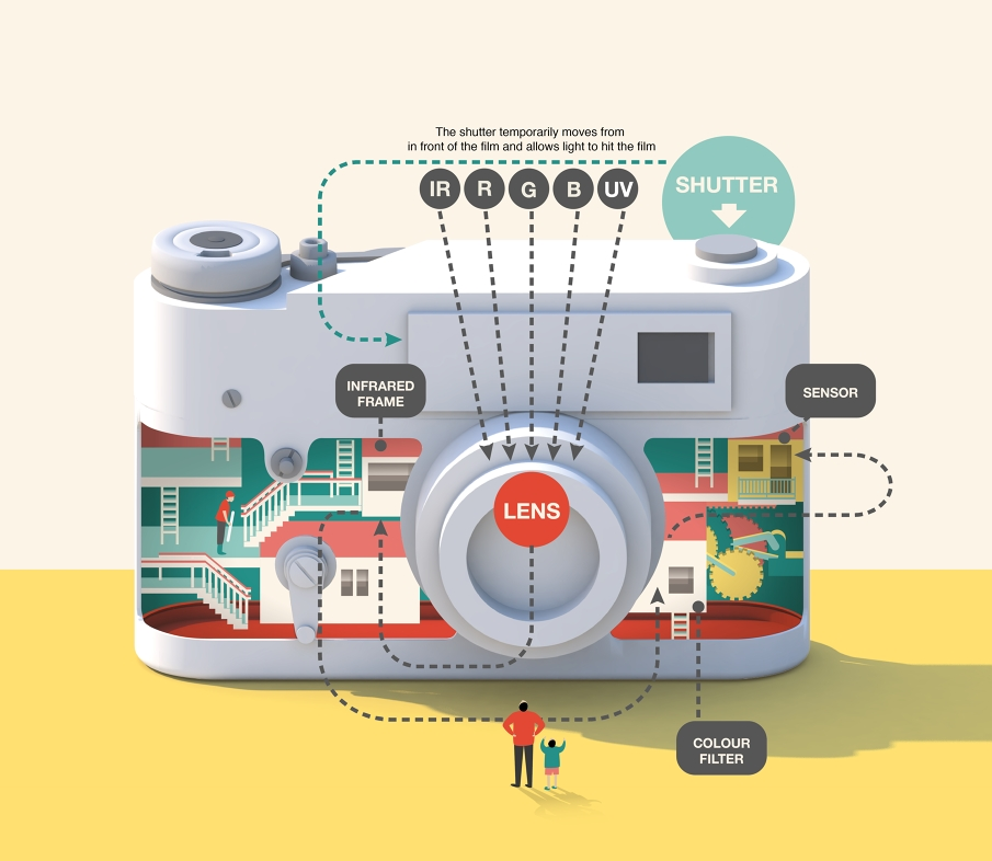11-How-a-Camera-works-Jing-Zhang-Recipe-cards-and-Imaginary-Factory-Infographics-www-designstack-co