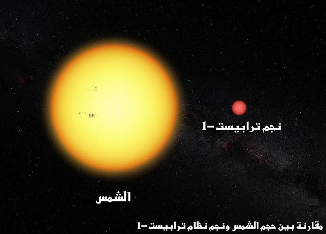 TRAPPIST-1 sun