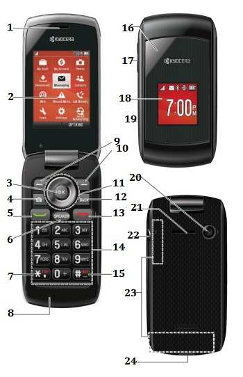 Kyocera Kona User Manual Pdf Download And Features