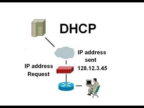 LINK 4 SECURE NETWORK: Dynamic Host Configuration Protocol