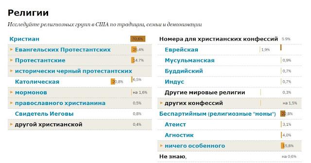 Svidetelej-Iegovy-0,8-%