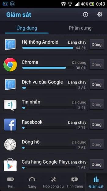 Cách gỡ bỏ ứng dụng và phát hiện phần mềm gián điệp trên thiết bị Android