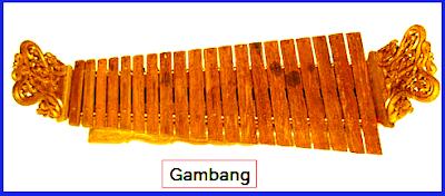 Gambang Gambang dibuat dari bahan pokok kayu yang dipilih, kualitas suaranya yang baik. Nada-nada Gambang terdiri dari empat gembyang atau. oktaf. Dari nada 5 (lima titik dua bawah) sampai 5 (lima titik satu atas). Gambang terdiri dari Gambang Slendro dan Gambang Pelog.