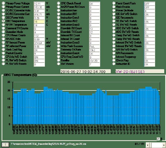 XW-2D Telemetry
