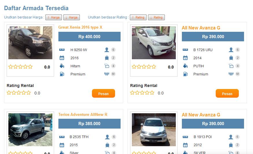 Sewa Mobil Solo, Jogja dan Semarang? Docar aja! 7