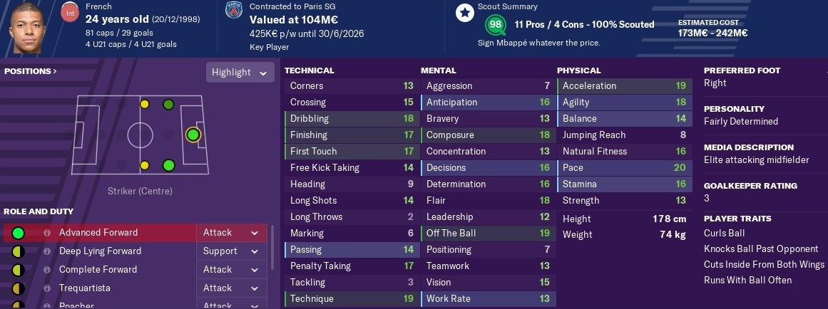 Kylian Mbappe: Attributes in 2023 season