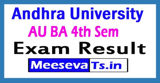 Andhra University BA 4th Sem Results 2017