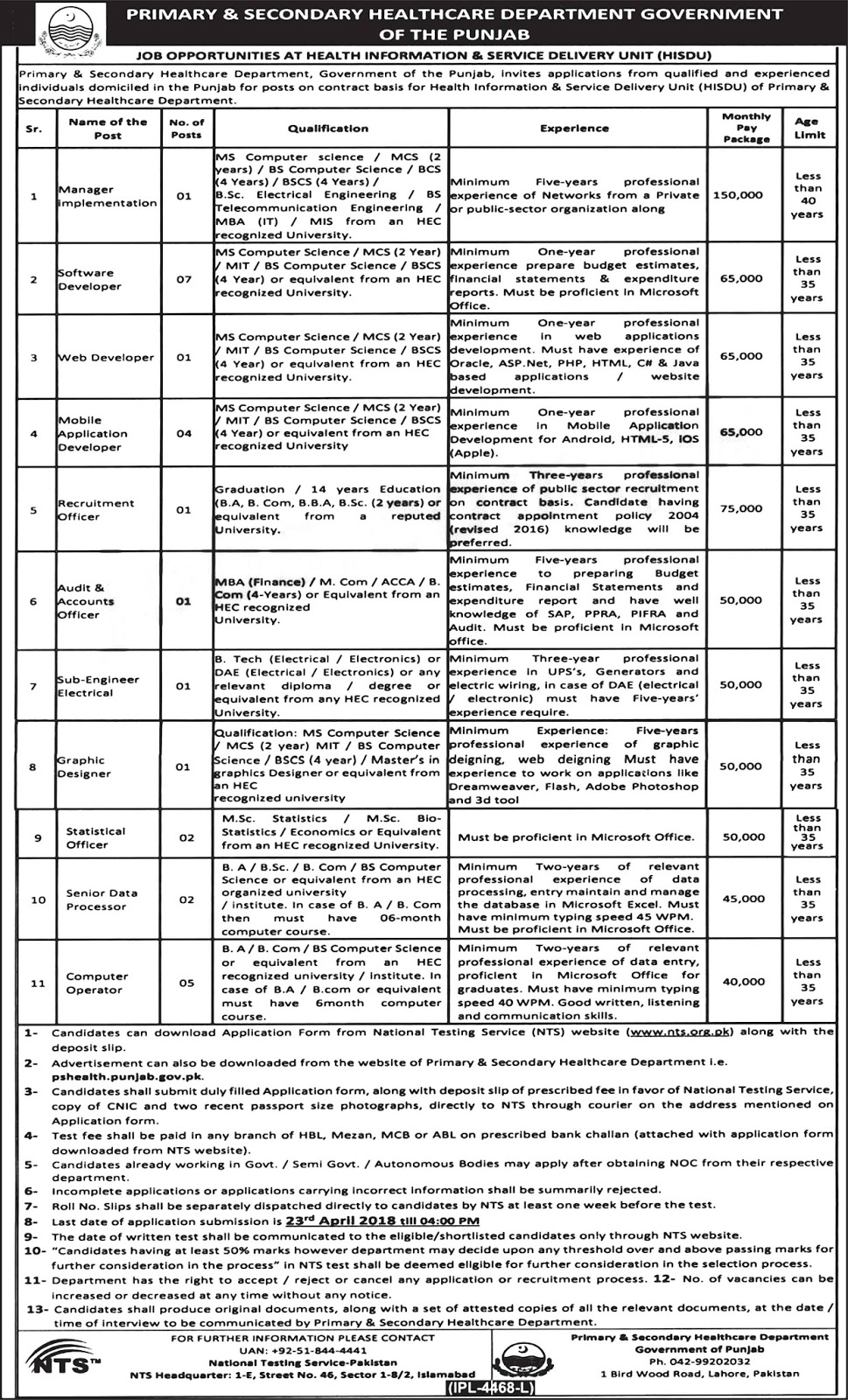 Jobs in Primary And Secondary Healthcare Department via www.NTS.org.pk 2018