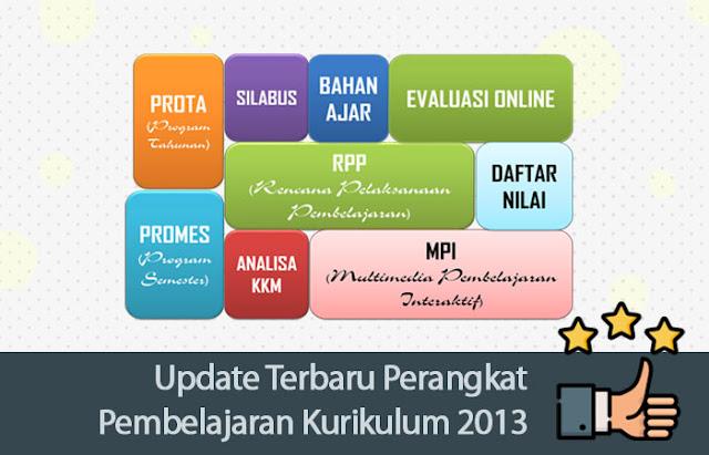 Update Terbaru Perangkat Pembelajaran Kurikulum 2013 SMP Revisi 2017