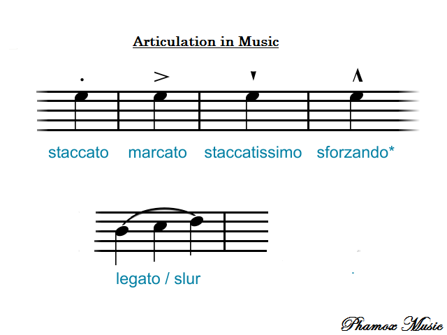 Articulation in music phamox music in this post i want to discuss the meaning of articulation in music before we look at a definition heres an analogy when an actor reads his lines he ccuart Image collections