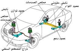 أنظمة التعليق والتوجيه بالسيارات